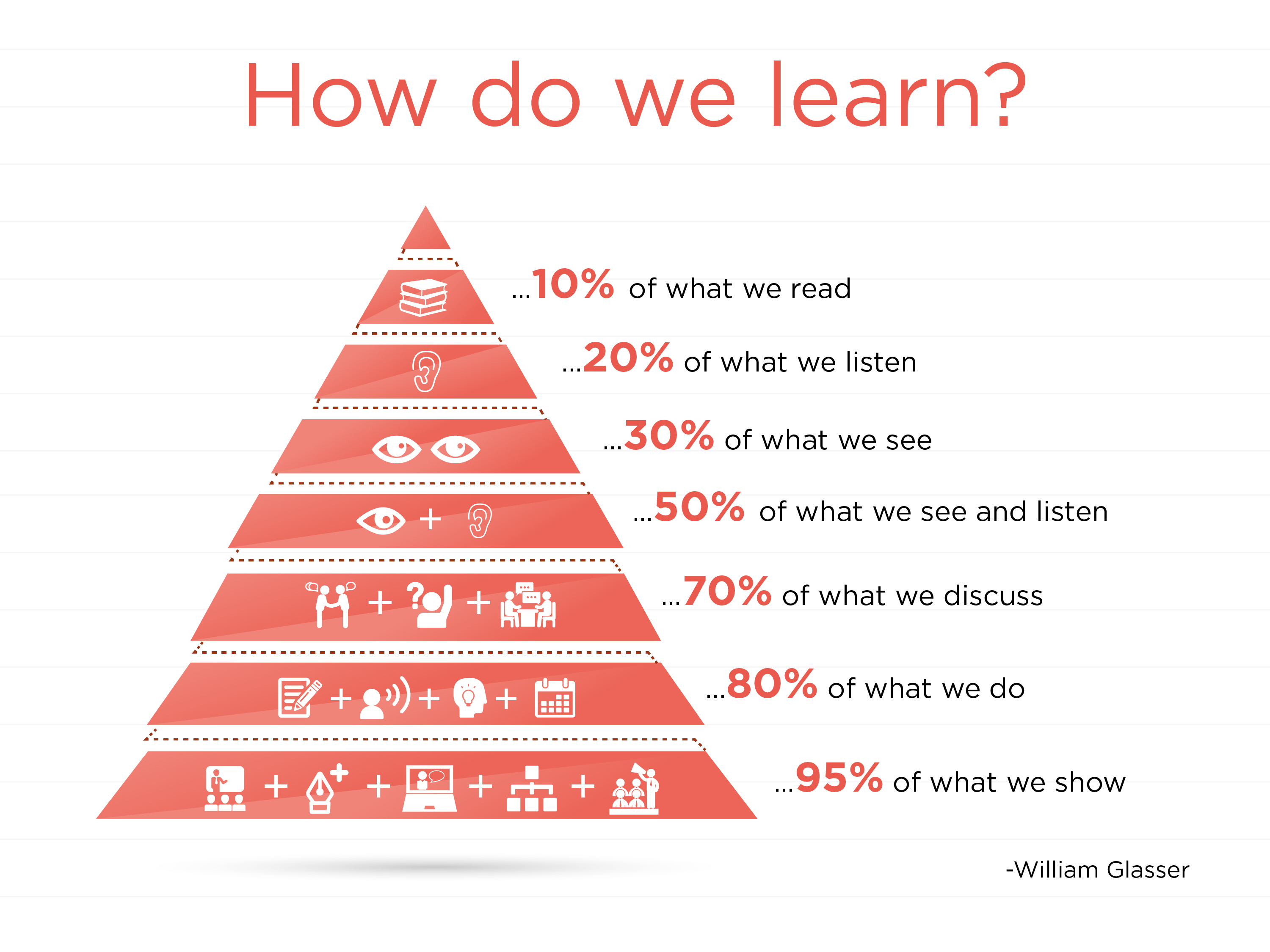 Image Result For We Learn In Spanish