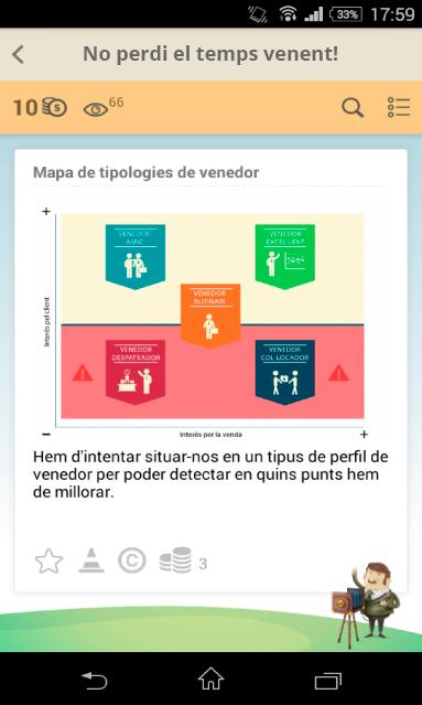 Mapa de tipologies de venedor