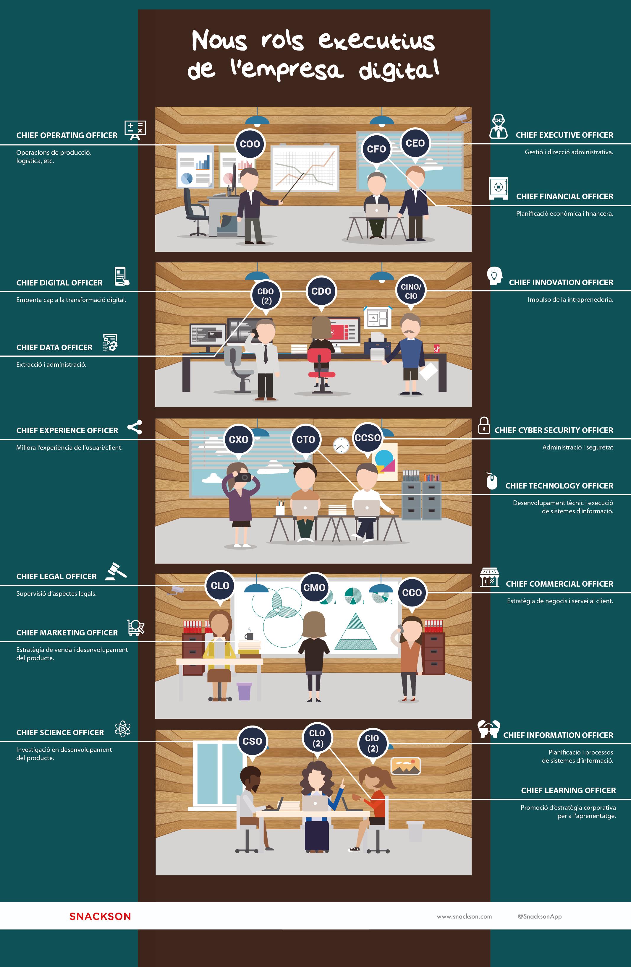 Infografia-amb-icones-2_CAT