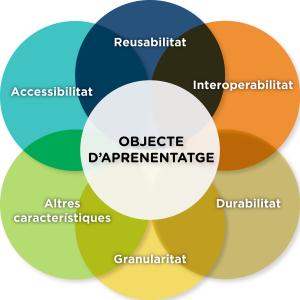 diagrama-OA