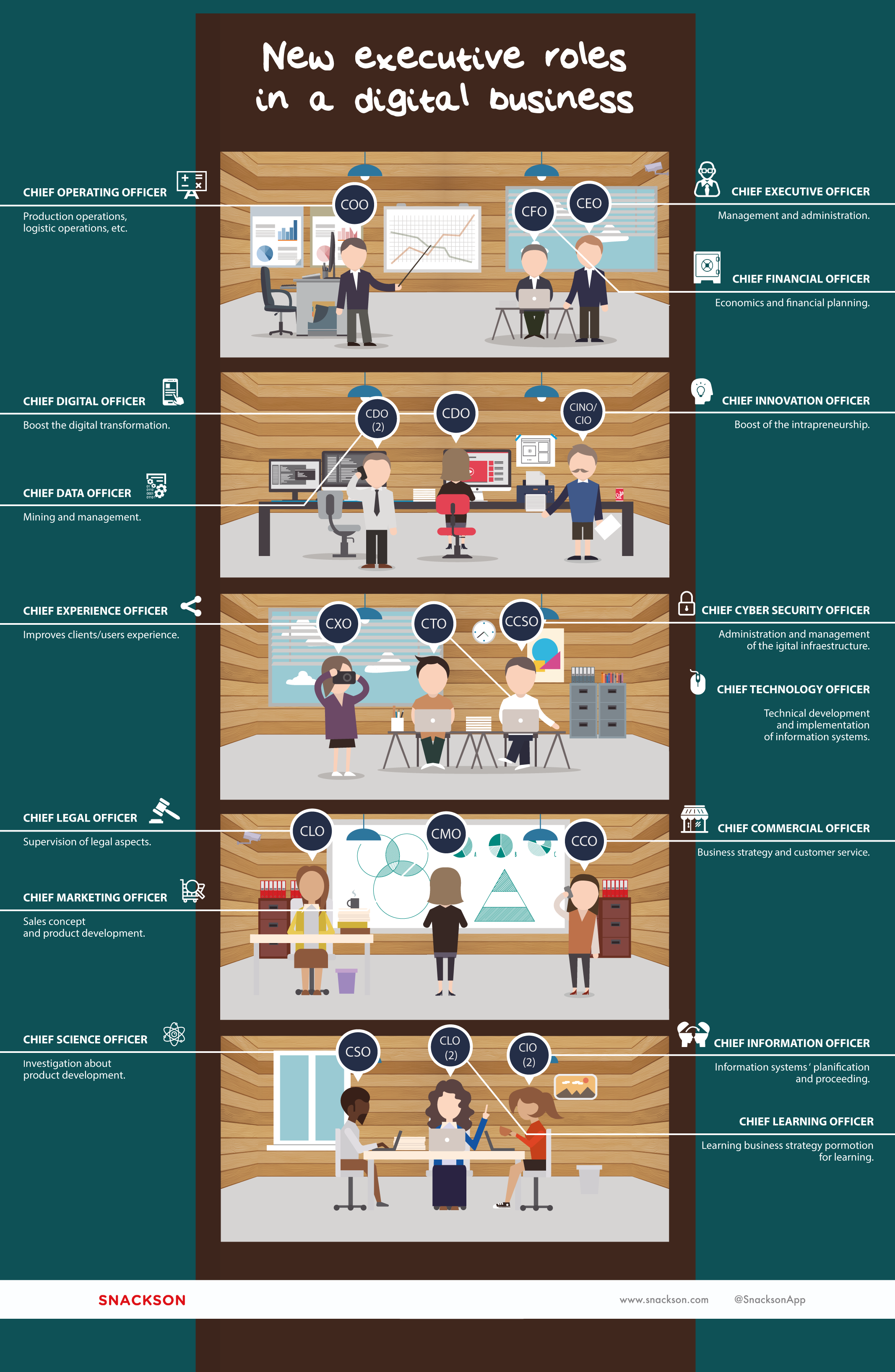 Infografia-amb-icones-2_ENG
