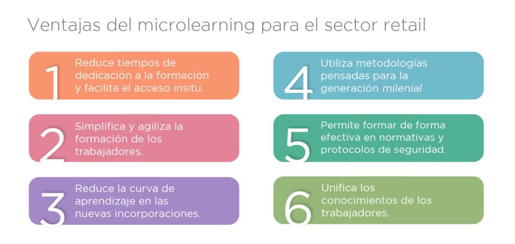 Las ventajas del microlearning para el sector retail