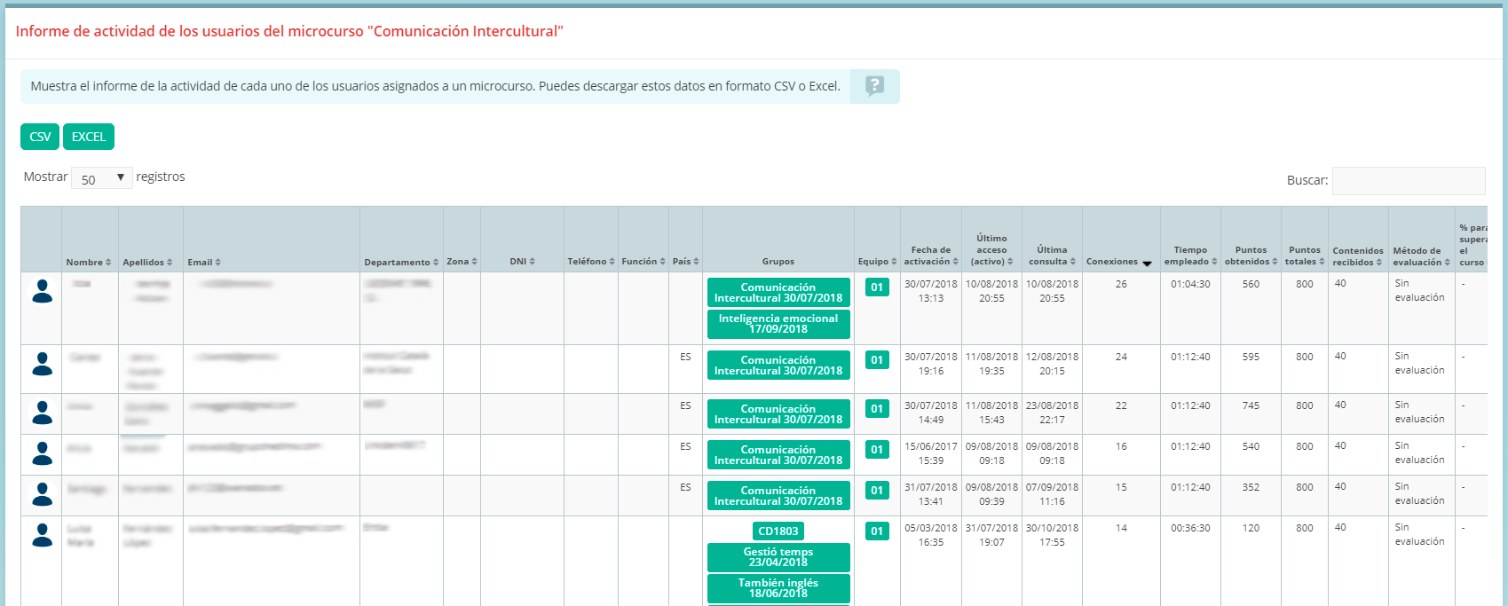 Captura del Informe de usuarios del microcurso